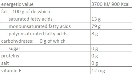 Tabla-nutricion